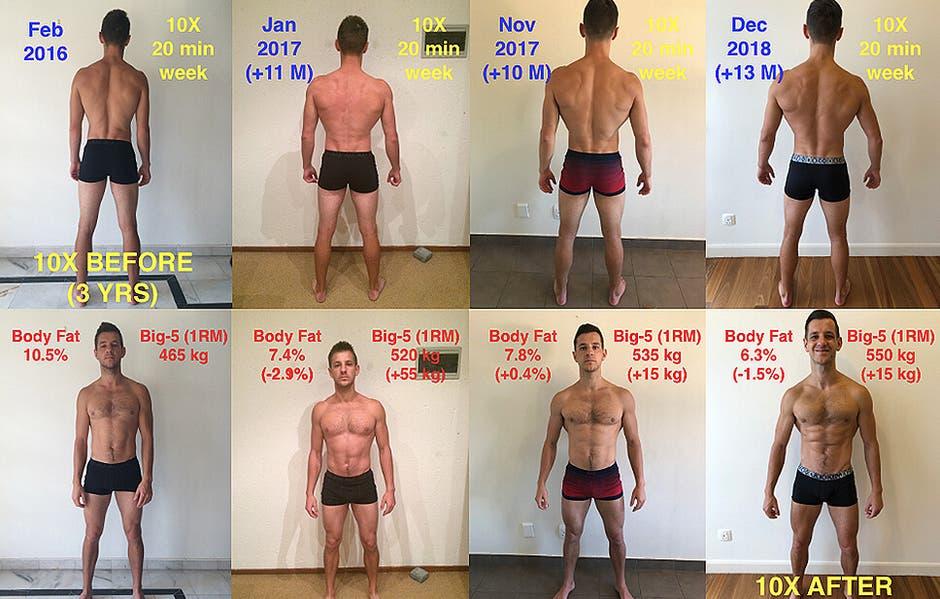 Lorenzo's transformation